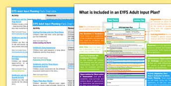 EYFS Goldilocks and the Three Bears Adult Input Planning and Resource Pack Overview