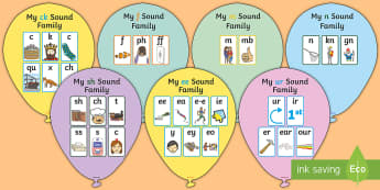 My Sound Families on Balloons Display Posters - My Sound Families on Balloons Display Posters - EYFS, KS1, phonics, letters and sounds, phase 5, let