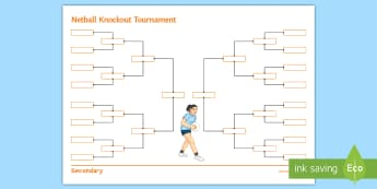 Netball: Knockout Tournament Planning Template - Invasion Game, Team Game, Template, Winter Game, teaching Ideas