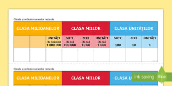 Clasele și ordinele numerelor naturale  -  Planșă de sprijin  - valoare pozițională, ordine, clase, matematică, numere, numerație, clasa sutelor, zecilor, miilo