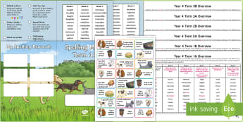 Year 4 Dog Themed Spelling Menu Pack - spag, gps, home learning, weekly, lists, test