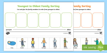 Youngest to Oldest Ordering Activity Sheets - Australia, EYLF, family, ordering, sorting, sequencing, youngest, oldest, kindergarten, prep, presch