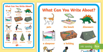 what can I write about poster - - writing, stimulus, creative writing, ideas,