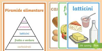 La Piramide Alimentare Poster Italian - piramide, alimentare, cibo, alimentazione, salute, mensa, merenda, italiano, italian