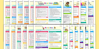 Continuous Provision Posters Planning Pack Nursery FS1 - continuous provision