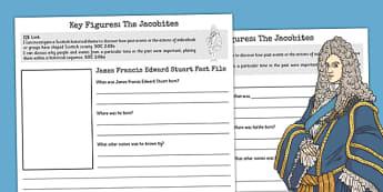 James Francis Edward Stuart - The Jacobites Key Figures Fact File Template