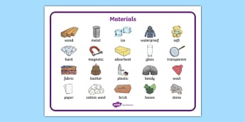 Materials Word Mat - materials, science, word mat, mat, writing aid, investigation, material properties, shiny, dull, rough, smooth, bumpy, wood, plastic, glass, stone, transparent