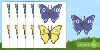 Pary liczb o sumie równej 10 na motylach - dodawanie, motyl, motyle, matematyka, liczenie, sumowanie, liczby,Polish