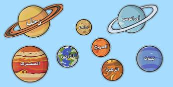 أسماء الكواكب على صور الكواكب - الفضاء، وسائل تعليمية، مواد تعلم