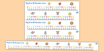 Numbers 0-50 on a Number Line - count, counting, counting aid