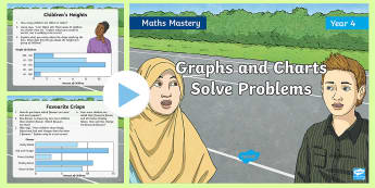 Year 4 Graphs and Charts Solve Problems Maths Mastery PowerPoint - Reasoning, Greater Depth, Abstract, Problem Solving, Explanation, bar chart, graph, questions