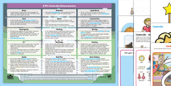 EYFS Cinderella Enhancement Ideas and Resources Pack  - EYFS, Early Years Planning, Adult Led, Continuous Provision, Cinderella, Traditional Tales, Princess