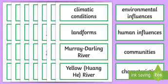 Year 5 AC Geography Location and Place Word Cards  - ACHASSK113, environmental influences, human influences, settlement,Australia