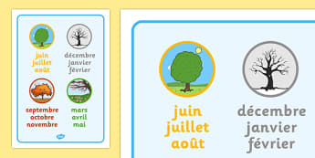 Months of the Year Word Mat French - MFL, French, word mat, Months of the Year, Months, month, January, February, March, April, May, June, July, August, September