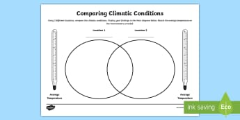 Comparing Climatic Conditions Activity Sheet - different, geography, ACHASSK113, locations, similar, countires,Australia, worksheet