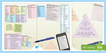 Whole School Literacy Mat - Secondary, Whole School Literacy, sequencing, homophones, contractions, adverbs, vocabulary, conjunc