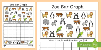 Zoo Bar Graph Activity Worksheet - zoo, bar graph, bar, graph
