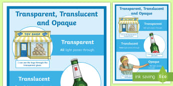 Transparent, Translucent and Opaque Display Poster - ACSSU080, light, ACSSU074, material properties, see through,Australia