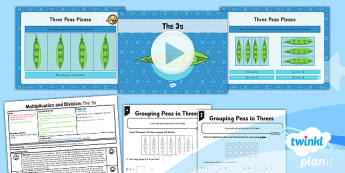 PlanIt Y3 Multiplication and Division Lesson Pack Learning the Facts (1) - 3 x table, 3s, multiply by 3, divide by 3, array, related facts, commutative, planning