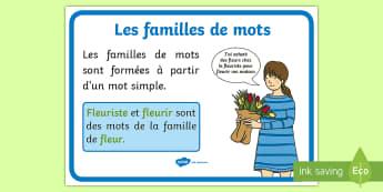 Affiche les familles de mots - Cycle 1, cycle 2,organisation de la classe, classroom organisation, affiche, vocabulaire