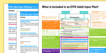 EYFS All About Me My Body Adult Input Planning and Resource Pack Overview