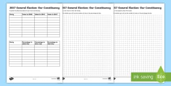 Local Results Over Time Activity Sheet - general election, constituency, outcome, graphs, charts, compare, worksheet
