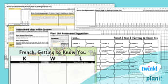 PlanIt - French Year 3 - Getting to Know You Unit Assessment Pack - planit, french, year 3