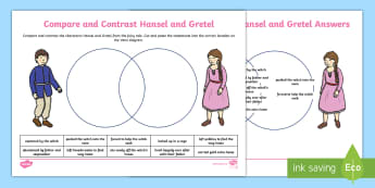 Hansel and Gretel Compare and Contrast Activity Sheet - worksheet, Fairy Tales, Common Core, Venn Diagram, Compare, Contrast, ELA, Similarities, Differences