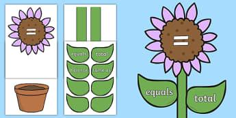 Maths Equals Vocabulary Flower Display - maths, equals, vocabulary, flower, display