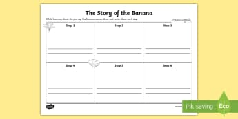 Drawing the Journey of a Banana Activity Sheet - The story of the banana, geography, climate, imports, fair trade, tropical climates, climates, conti