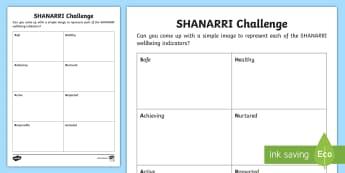 SHANARRI Challenge Activity - CfE, Safe, healthy, Achieving, nurtured, active, responsible, respected, included., scotland, scotti