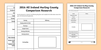 2016 All Ireland Hurling Final County Comparison Research Activity Sheet-Irish, worksheet