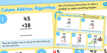 Column Addition Algorithm Computing Curriculum Vocabulary Poster