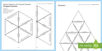 Genetic Diagrams and Inherited Disorders Tarsia Triangular Dominoes - Tarsia, gcse, biology, inheritance, inherit, inherited disorders, inherited diseases, genetic, gene, plenary activity