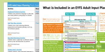 EYFS Uses Positional Language Adult Input Planning and Resource Pack Overview - EYFS, Early Years planning, Adult Led, Maths, Mathematics, Uses Positional Language, 30-50 months, S