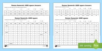 Roman-Numerals-Fill-in-the-Number-Square-Worksheet-1000 Activity Sheet - Roman Numerals Fill in the Number Square Worksheet - australia, numbersquare, austrailia, nubers, au