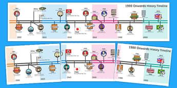 KS1 Recent History Timeline - history, timeline, ks1, recent
