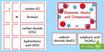 Elements, Atoms and Compounds Word Wall - Word Wall, Element, Atoms, Compound, Symbols, Formula, Molecule, Chemical, Molecule