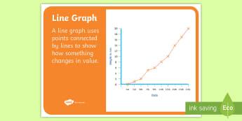 Line Graph Display Poster - NZ Statistics (Back to School), new zealand, mathematics, data, graphs