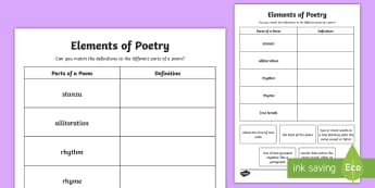 CfE Second Level Elements of Poetry Activity Sheet-Scottish - World Poetry Day, CfE Second Level Literacy, CfE Second Level Poetry, Stanza, VerseLine break, Rhyth