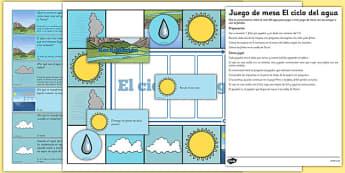 Juego de mesa del ciclo de agua - juego de mesa, juego, ciclo de agua