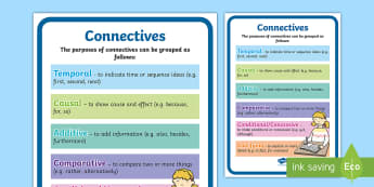 Purposes of Connectives Display Poster - new. language, primary, curriculum, connectives, conjunctions