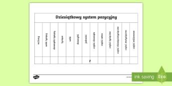 Tabela Dziesiątkowy system pozycyjny - matematyka, liczby, dziesiątkowy, dziesiętny, pozycyjny, system, układ, liczenie, policz, liczba,