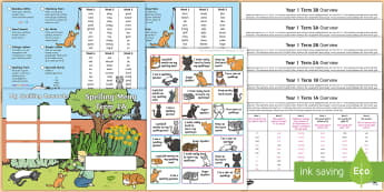 Year 1 Cat-Themed Spelling Menu Pack - Spag, Weekly, Lists, Gps, Home Learning, feline, kitten, kitty, pets, animal