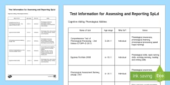 Access Arrangements Test Information Adult Guidance - Access arrangements, test, guide, SPLD, spld, SEN