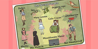 The Secret Garden Word Mat - word mat, mat, secret, garden, word