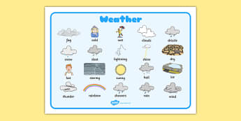 Weather Word Mat - Weather display, KS1, word mat, mats, writing aid, Weather, weather chart, weather display, date display, rain, sun, snow, fog, cloud