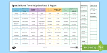 Home Town Neighbourhood & Region Verb Mat Spanish - Spanish, Grammar, home, town, neighbourhood, region, city, village, verb, mat, conjugation, tenses