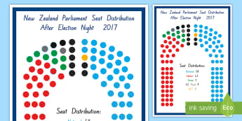 New Zealand Parliament Seat Distribution After Election Night 2017 Display Poster -  Government, National, Greens, Labour, New Zealand First, Parliament, Maori Party, Voting