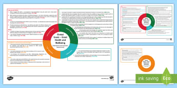 Global Goals Good Health and Wellbeing Second Level CfE IDL Topic Web - Planner, Planning, Overview, Cross-Curricular, Global Issues, Citizenship, 2nd Level, Scottish